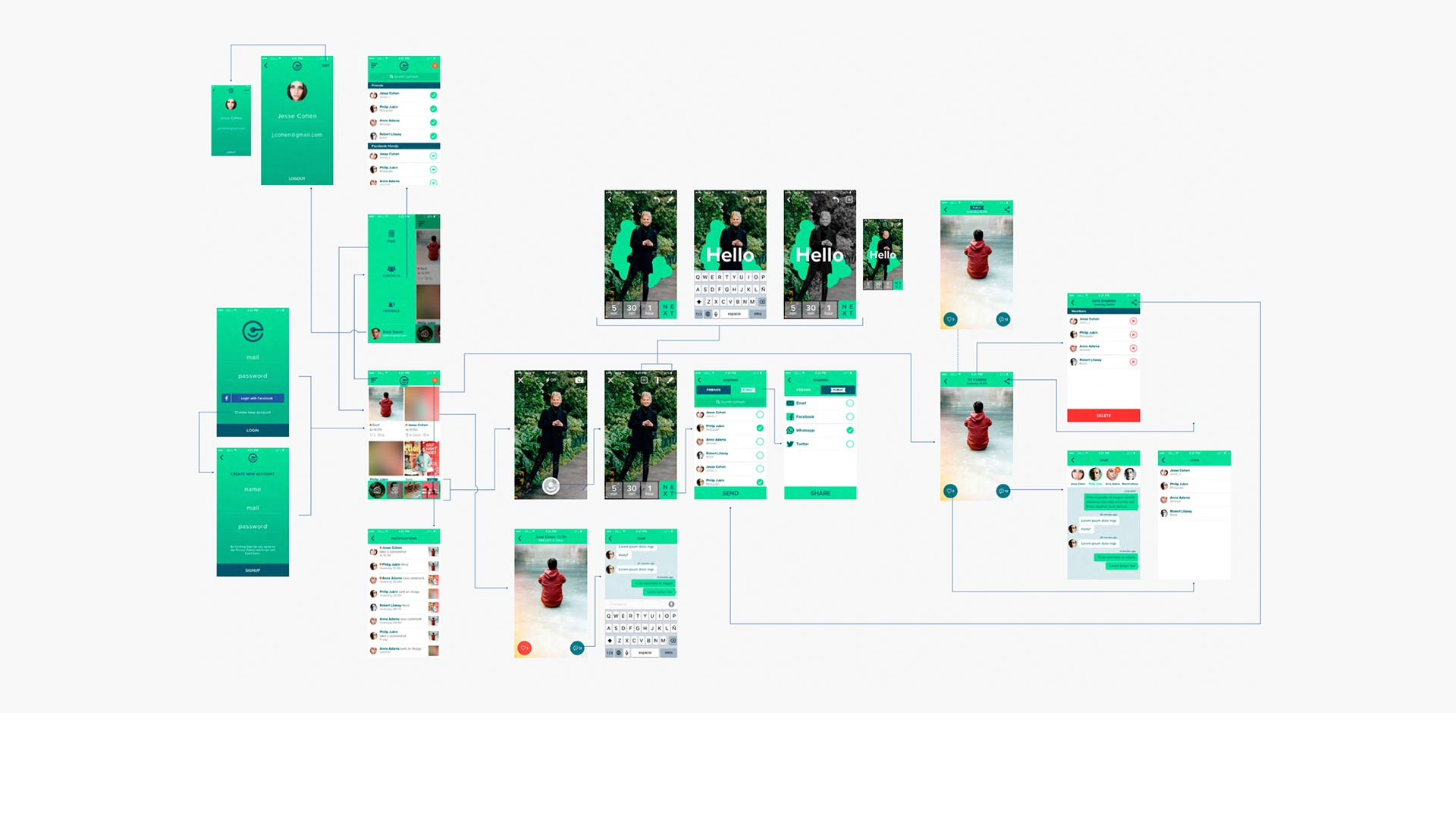 Wireframes from EBB as designed by Inqbarna