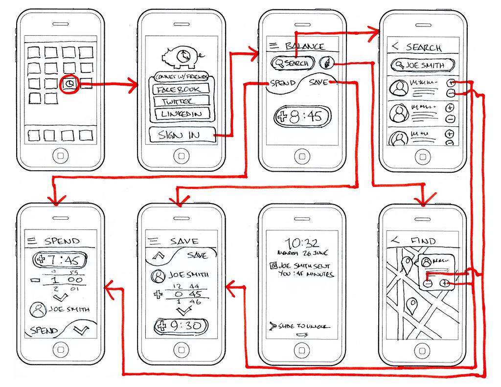 wireframes aplicación móvil