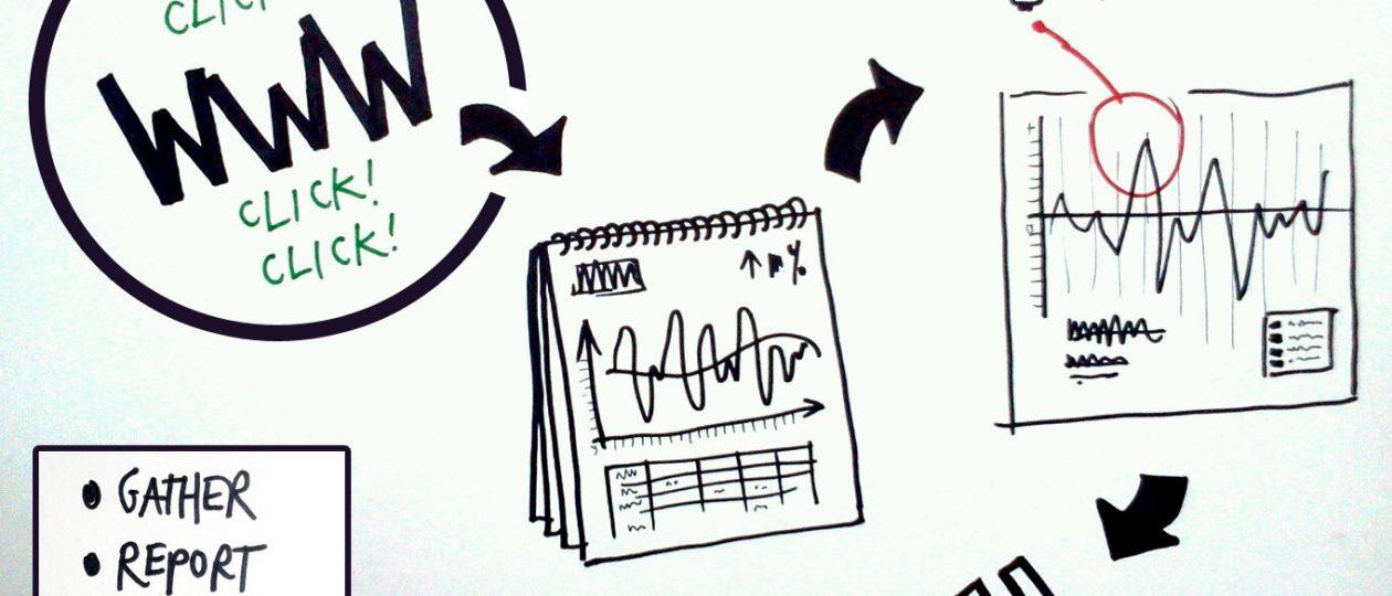 Métricas y KPIs (II):Estadísticas de uso
