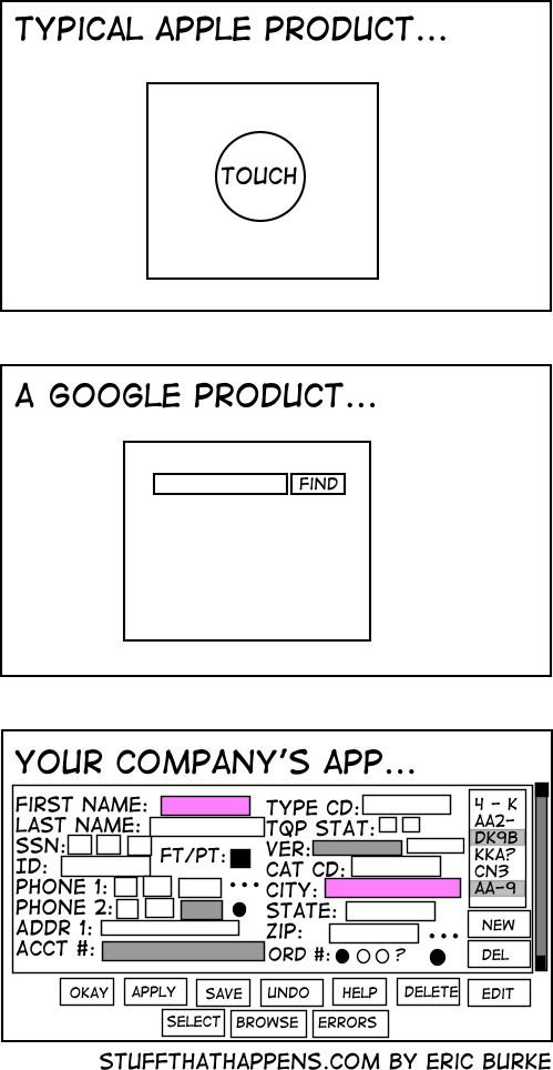El pecado más grave al crear tu producto digital